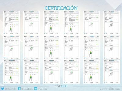RiveKids_Certificación