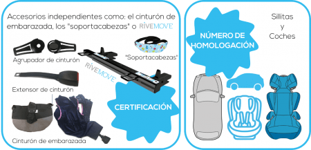 rivemove_certificado