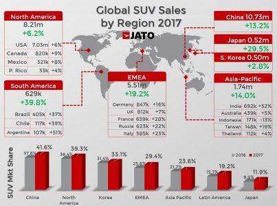 coches más vendidos Jato Dynamics