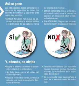 instrucciones sobre cómo poner el cinturón de seguridad para embarazadas