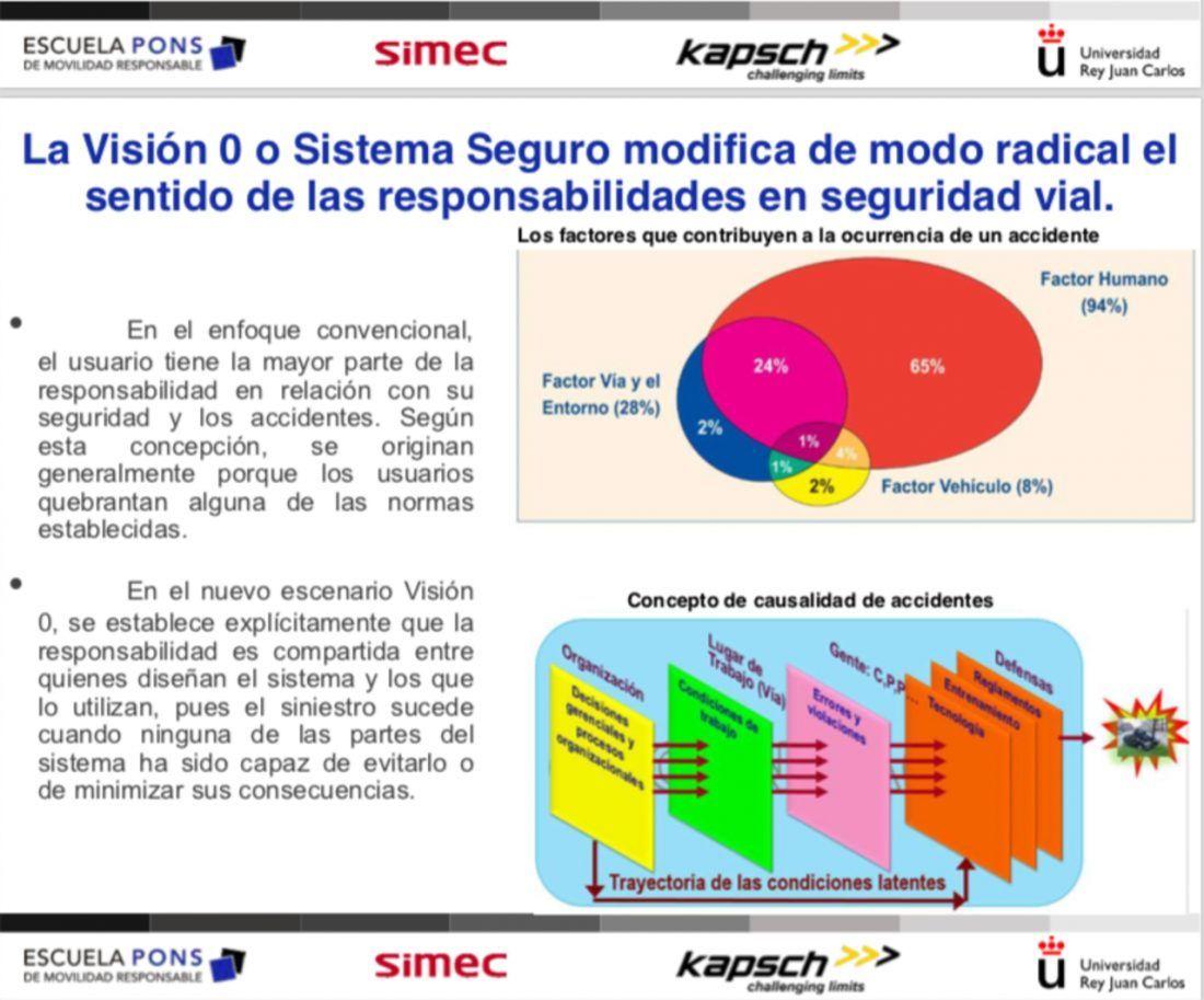 Herramientas_gestion_seguridad_vial