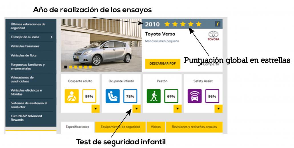coches_7_plazas_euroncap