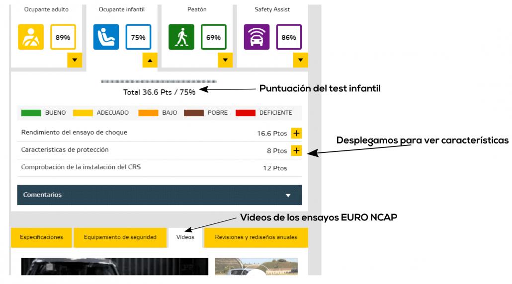 Test_euroncap_coche_7_plazas