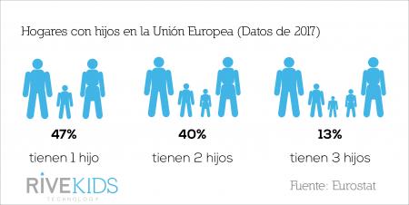 Familias_europeas_hijos