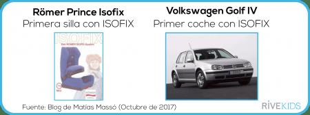 sistema_isofix_origen