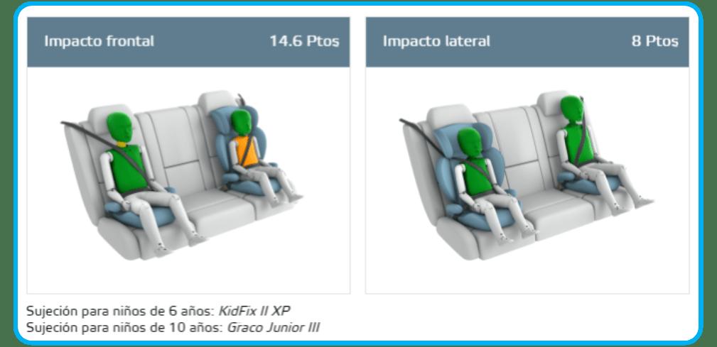 prueba de sujeción de la silla Britax Römer KidFix II XP con hyundai 360