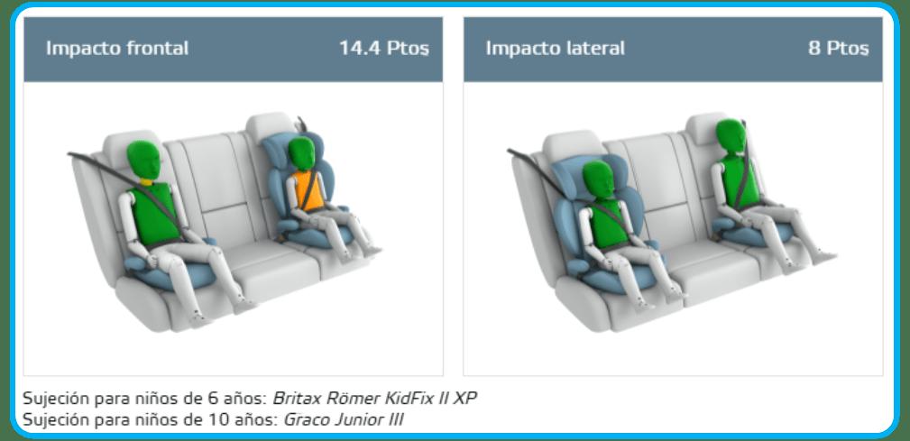 ensayo de sujeción para la silla Britax Römer KidFix II XP