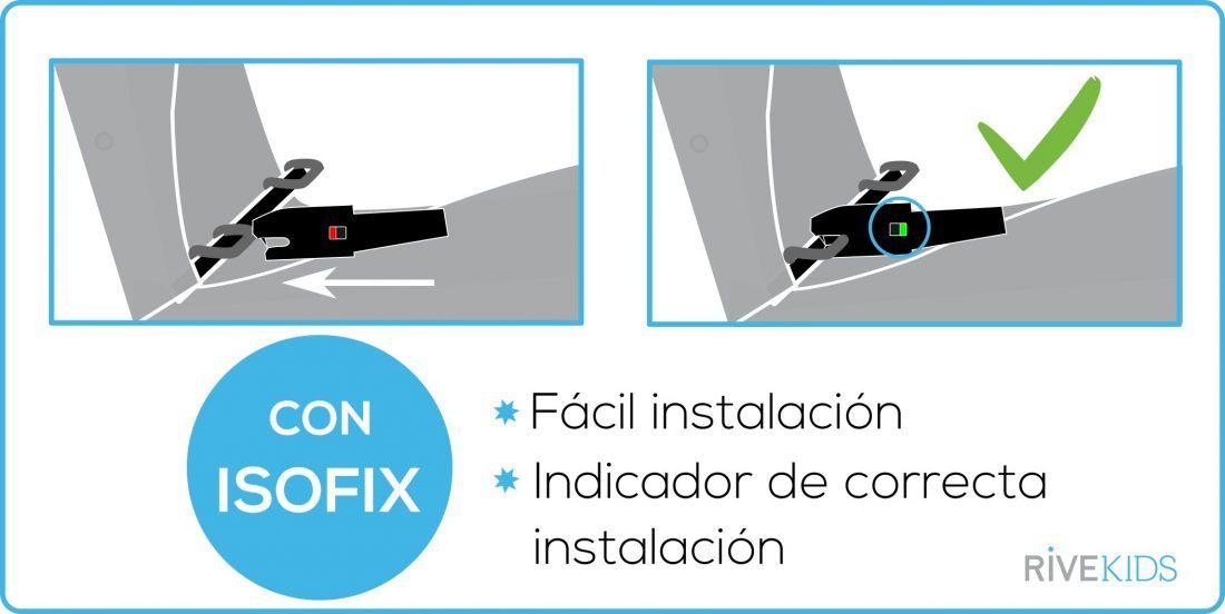 isofix_coche