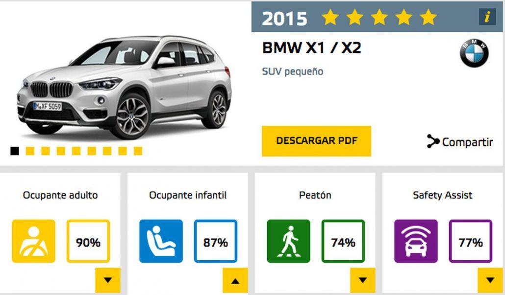 bmw x1 Euro NCAP