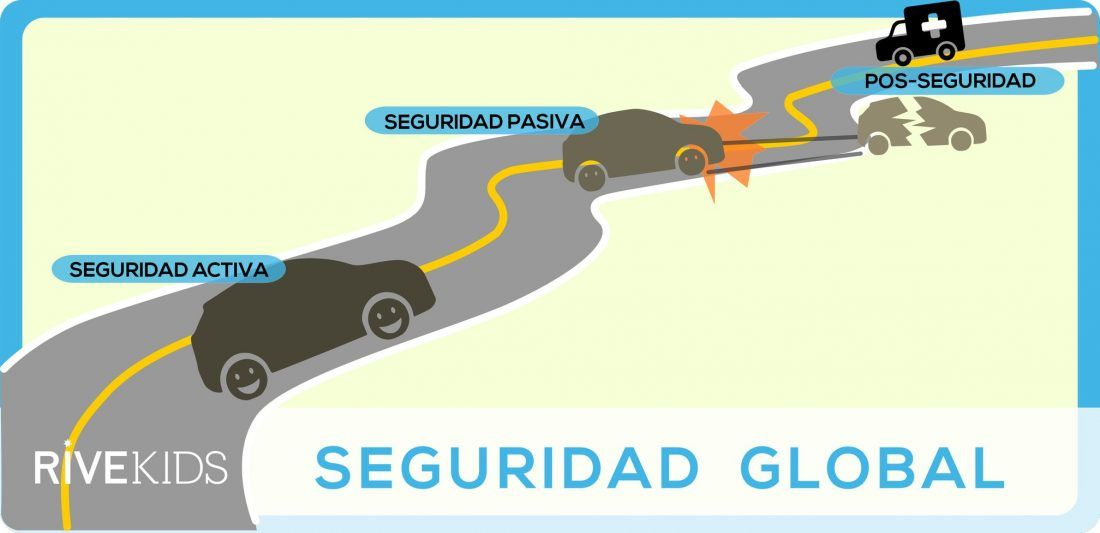 Seguridad_global
