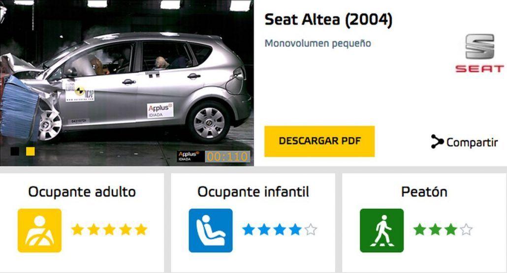 Seat_Altea_EuroNcap