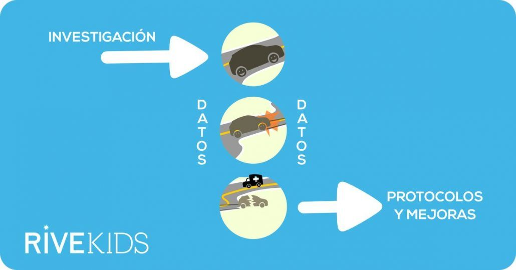 investigacion_protocolos_mejoras