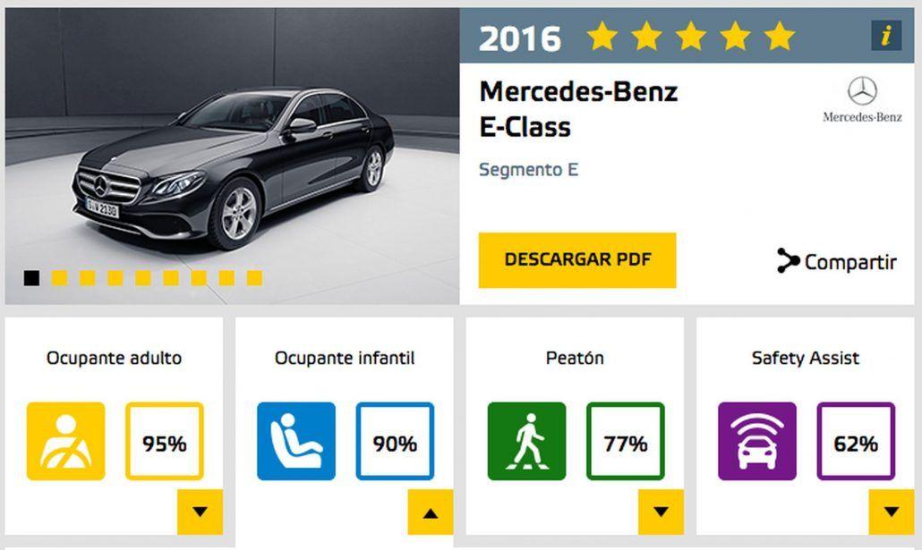 EuroNCAP_Mercedes_Clase_E