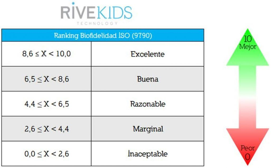 Dummies_Biofidelidad_ISO