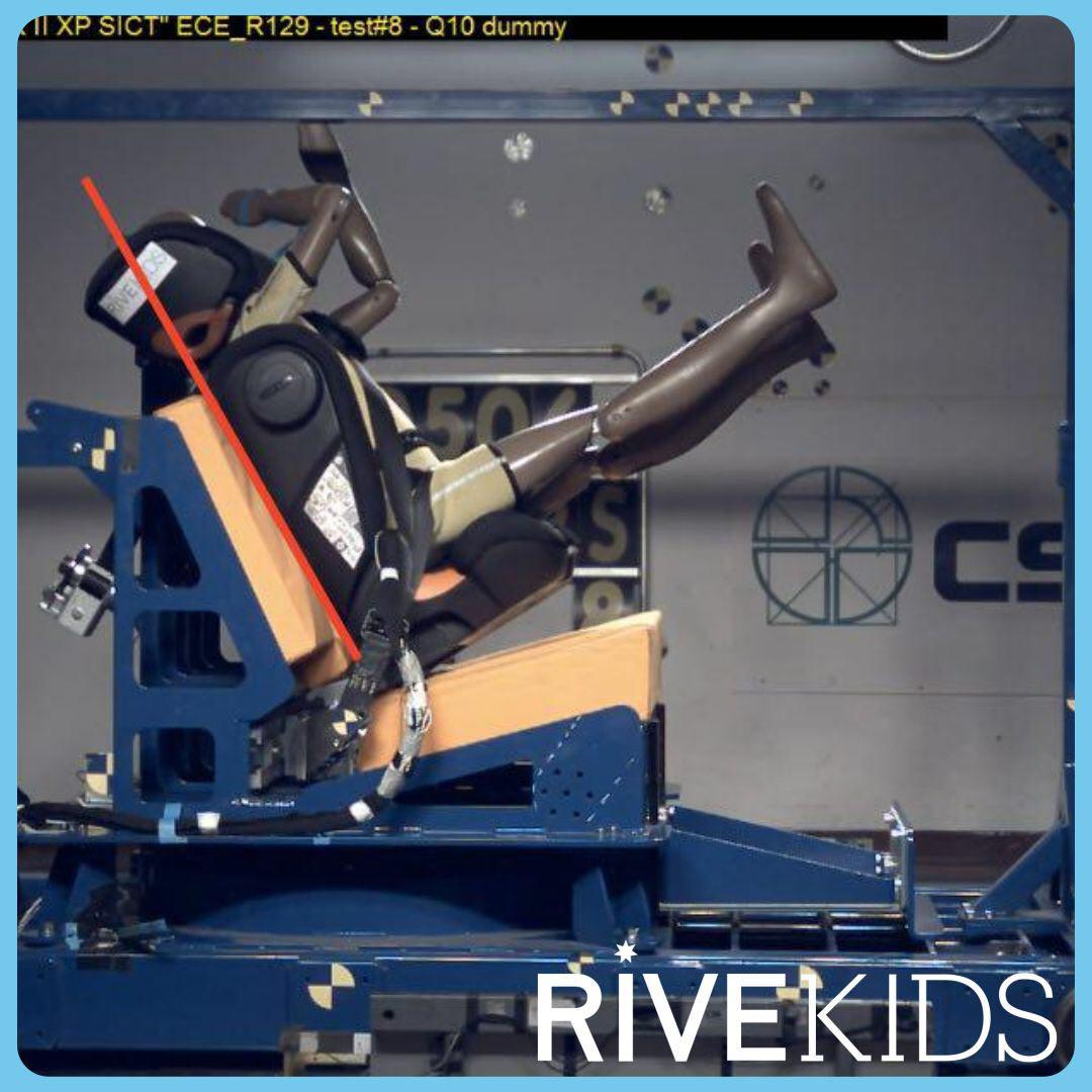 Latigazo_cervical_Rivekids