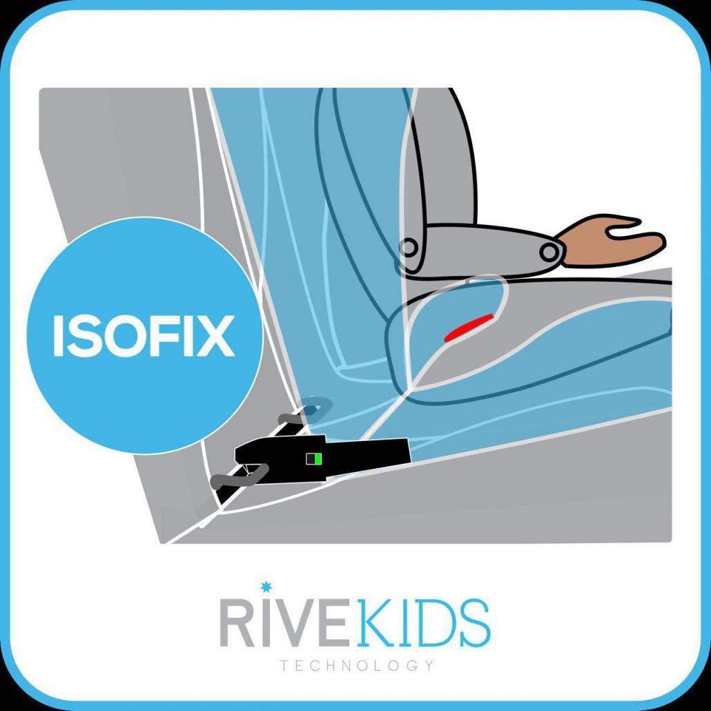 diseño isofix de rivekids
