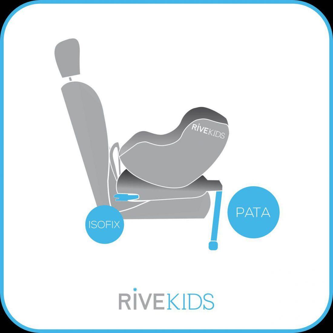 imagen de la pata de apoyo para sillas infantiles