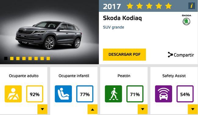 euroncap_kodiaq
