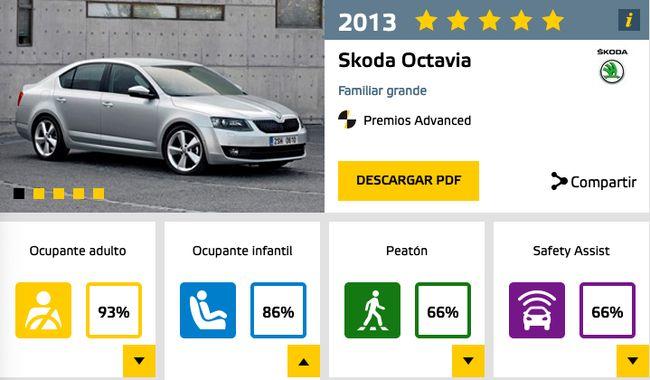 euroncap_skoda_octavia