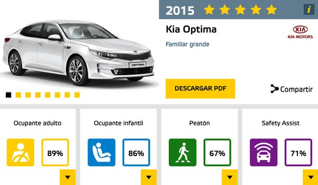 kia_optima_euroncap