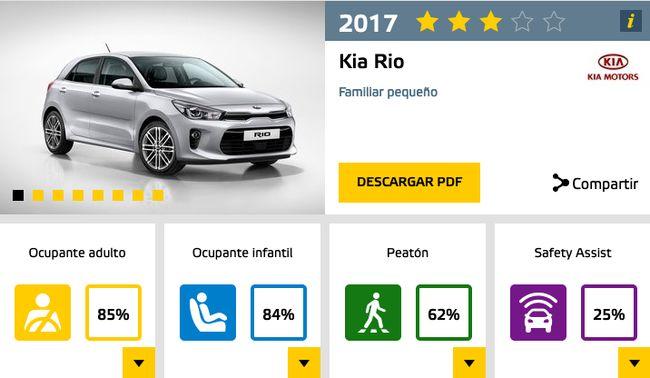 kia_rio_euroncap