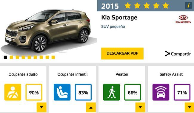 euroncap_kia_sportage