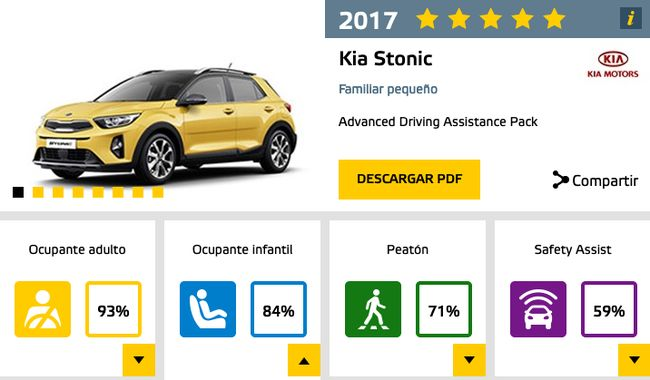kia_stonic_euroncap