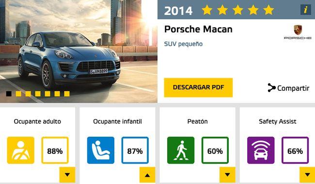 euroncap_porsche_macan