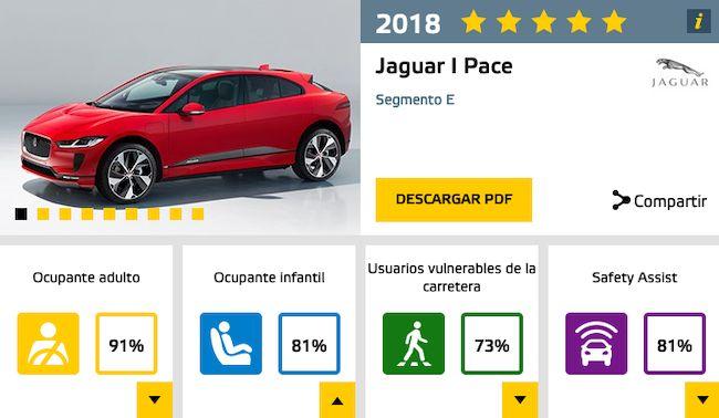 euroncap_jaguar_i_pace