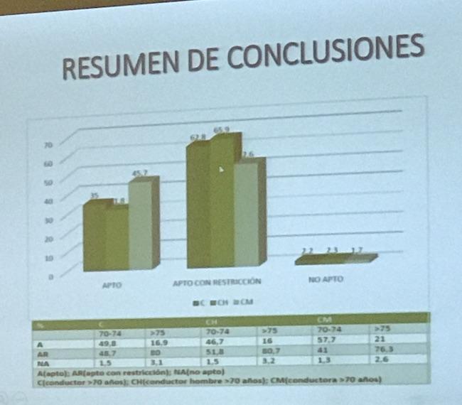 conclusiones_xiv_foro_violencia_vial