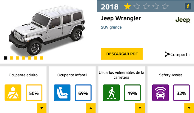 jeep_wrangler_euroncap