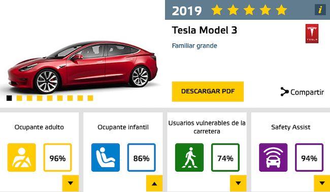 tesla_model_3_euroncap
