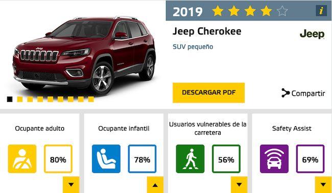 euroncap_jeep_cherokee_rivekids