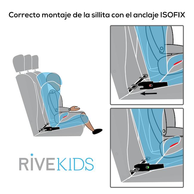 Anclaje-Isofix-RiveKids