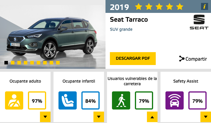euroncap_tarraco_rivekids