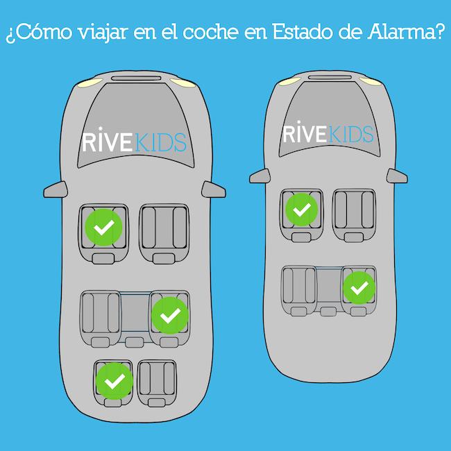 viajar coche estado alarma coronavirus rivekids