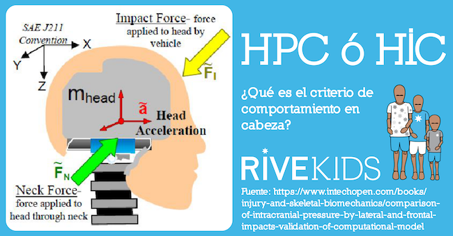 hpc 15 criterio comportamiento cabeza