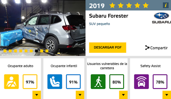 euroncap_subaru_forester_rivekids