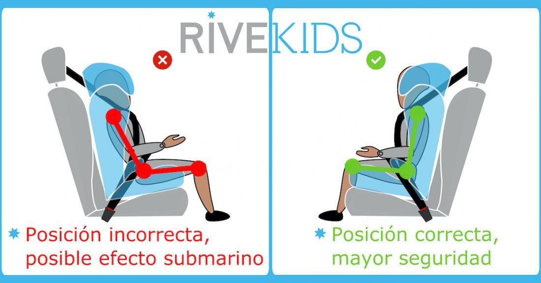 efecto submarino cinturón rivekids