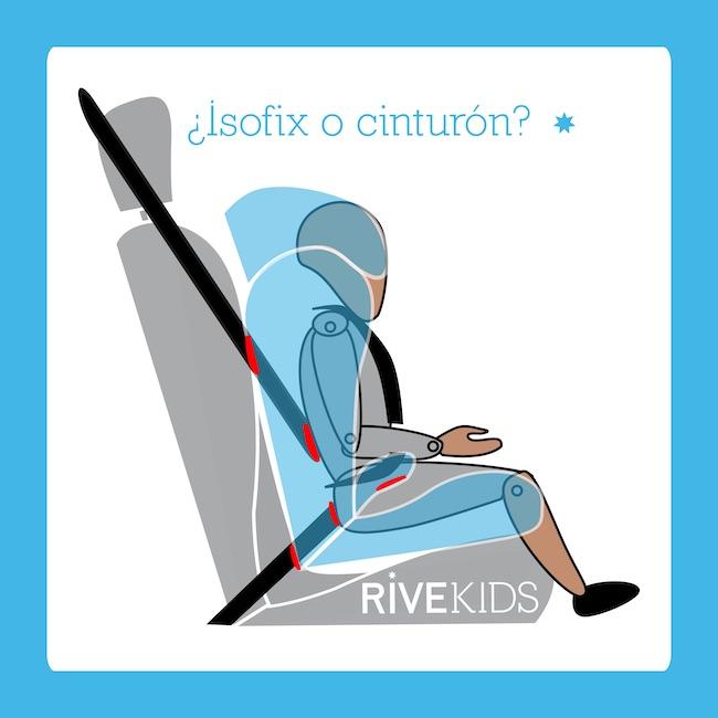 isofix cinturon rivekids