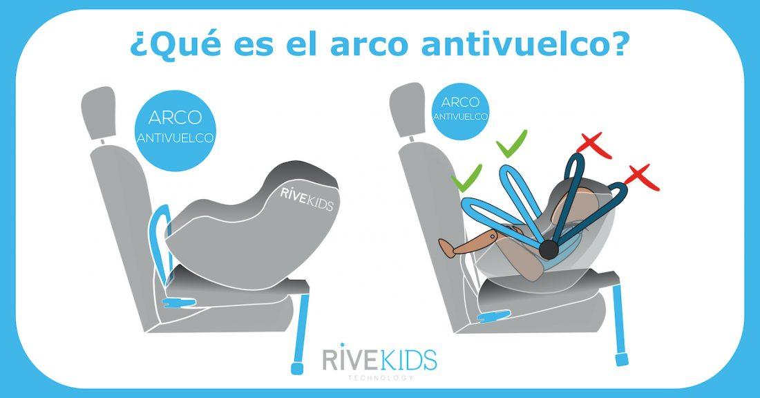 rivekids_que_es_el_arco_antivuelco_rivemove
