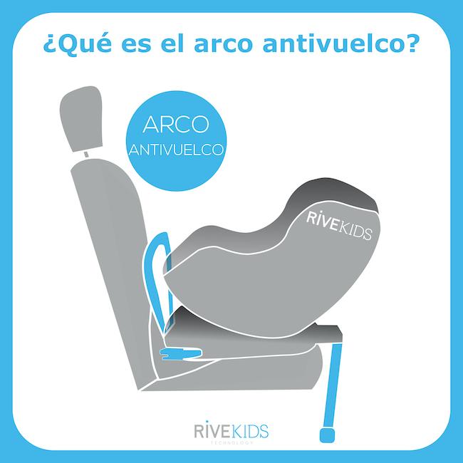 que_es_el_arco_antivuelco_rivekids
