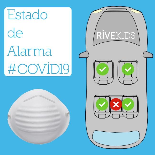 Coche 5 plazas Estado Alarma Coronavirus RiveKids
