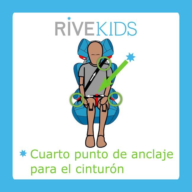 cuarto_punto_de_anclaje_en_un_sistema_de_retención_infantil