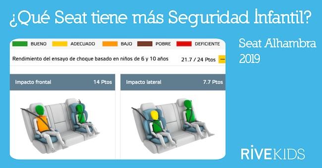 Que_seat_tiene_mas_seguridad_infantil_alhambra_rivekids