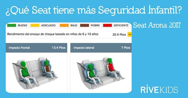 Que_seat_tiene_mas_seguridad_infantil_arona_rivekids