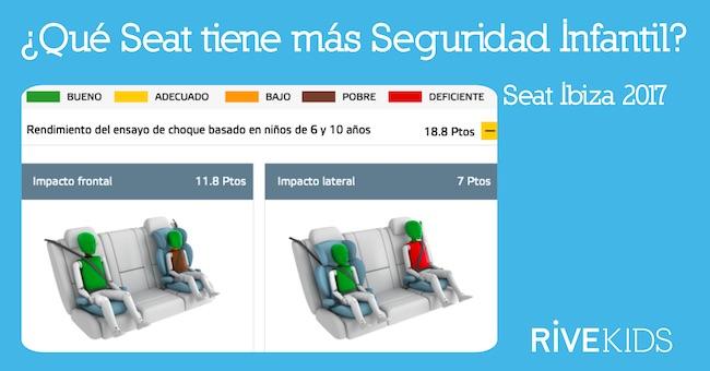 Que_seat_tiene_mas_seguridad_infantil_ibiza_rivekids