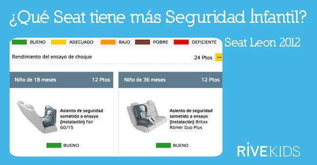 Que_seat_tiene_mas_seguridad_infantil_leon_2012_rivekids