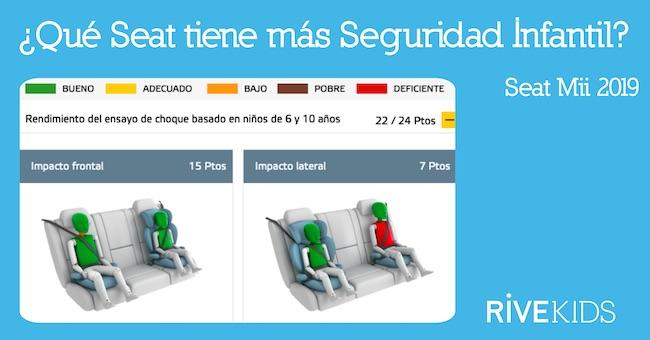 Que_seat_tiene_mas_seguridad_infantil_mii_rivekids