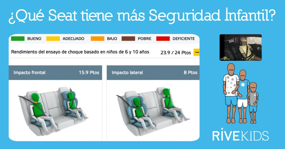 Que_seat_tiene_mas_seguridad_infantil_rivekids